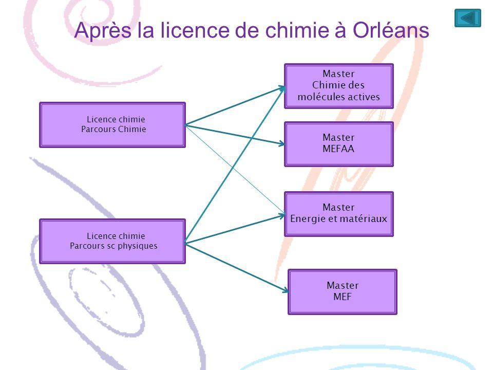 Après la licence de chimie à Orléans