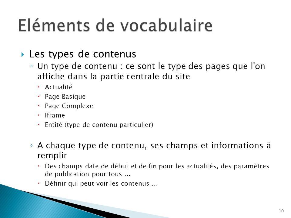 Les types de contenus Un type de contenu : ce sont le type des pages que l on affiche dans la partie centrale du site.