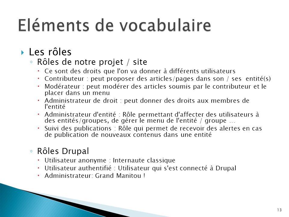 Les rôles Rôles de notre projet / site Rôles Drupal
