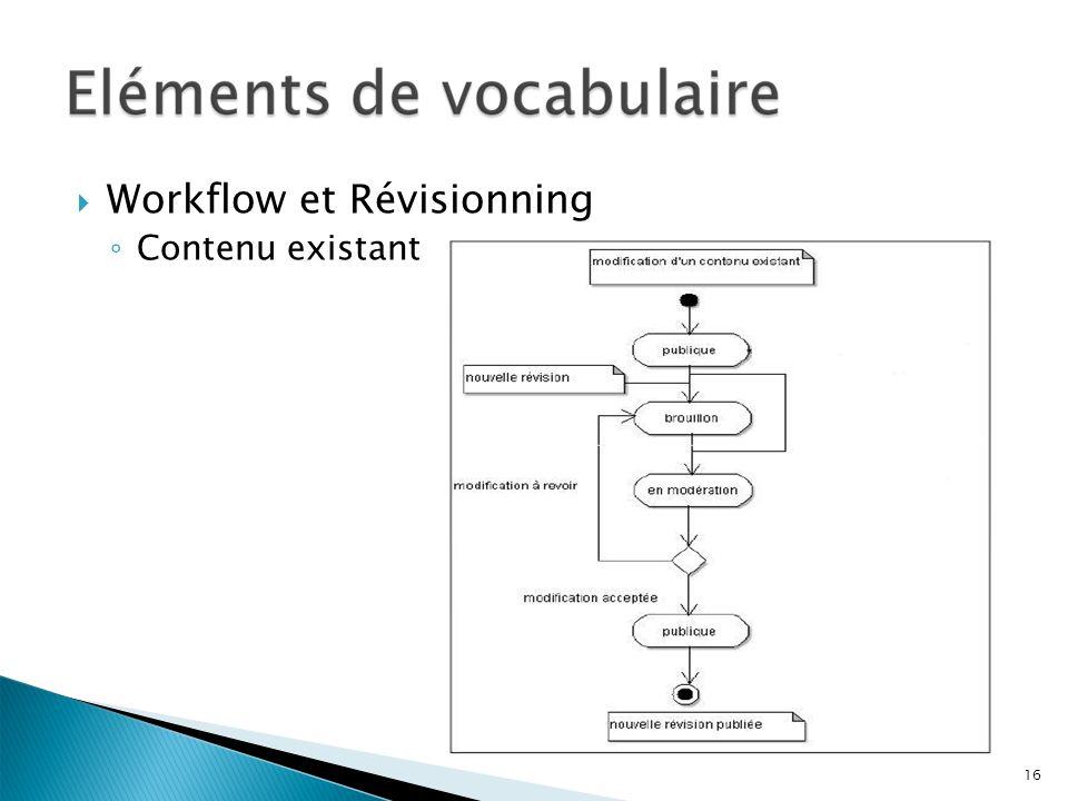 Workflow et Révisionning