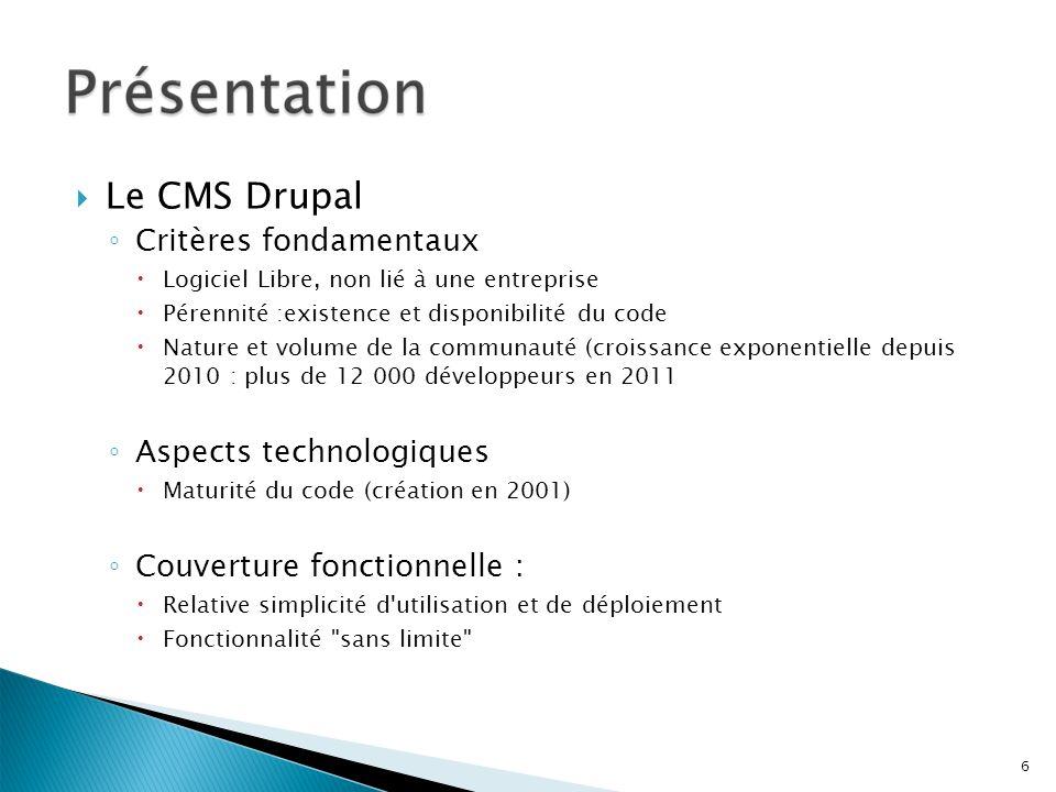 Le CMS Drupal Critères fondamentaux Aspects technologiques