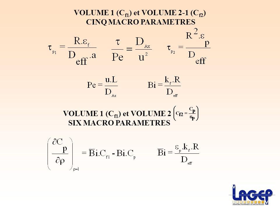 VOLUME 1 (Cf1) et VOLUME 2-1 (Cf2)