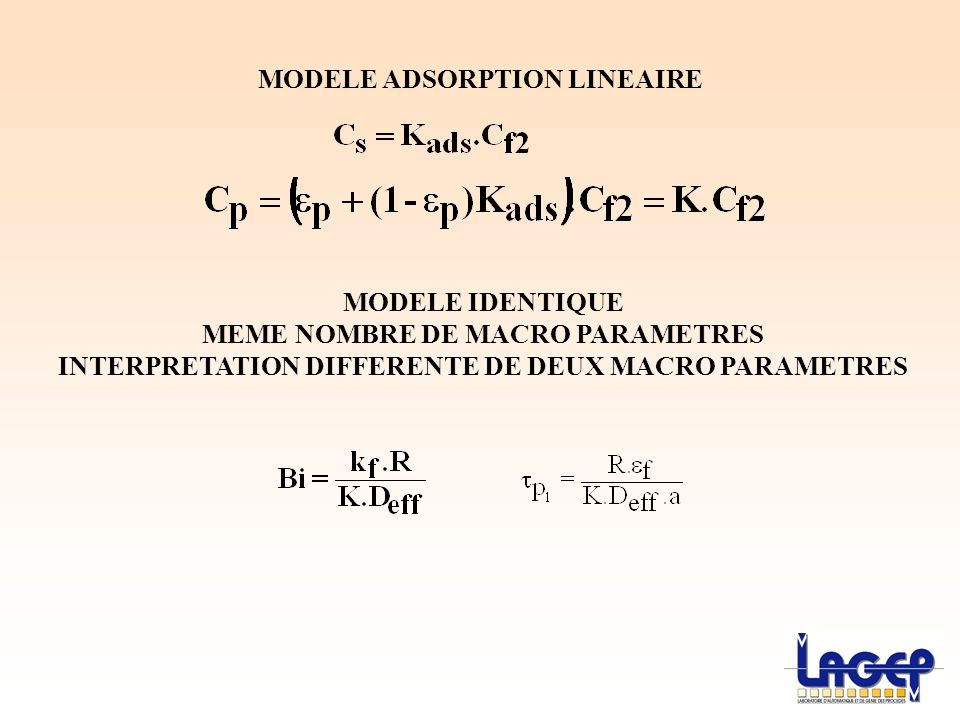 MODELE ADSORPTION LINEAIRE