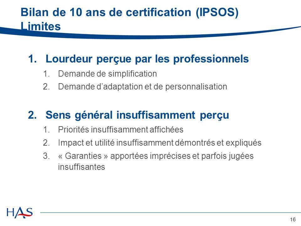 Bilan de 10 ans de certification (IPSOS) Limites