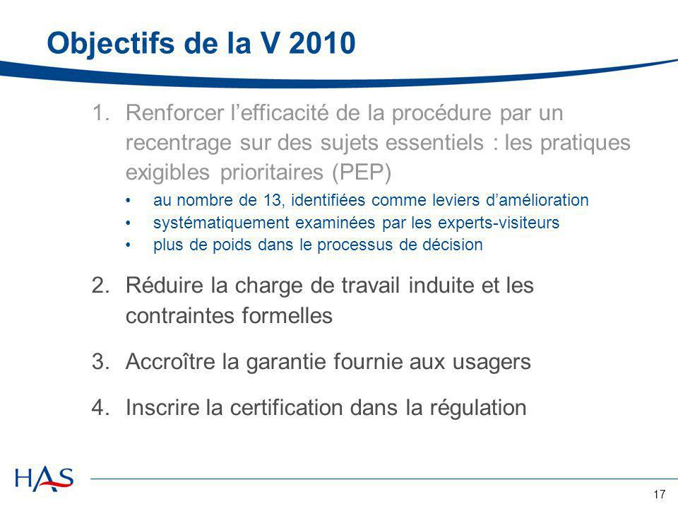 Objectifs de la V 2010