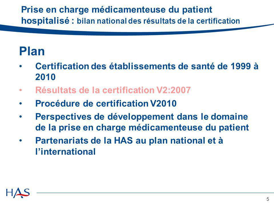 Prise en charge médicamenteuse du patient hospitalisé : bilan national des résultats de la certification