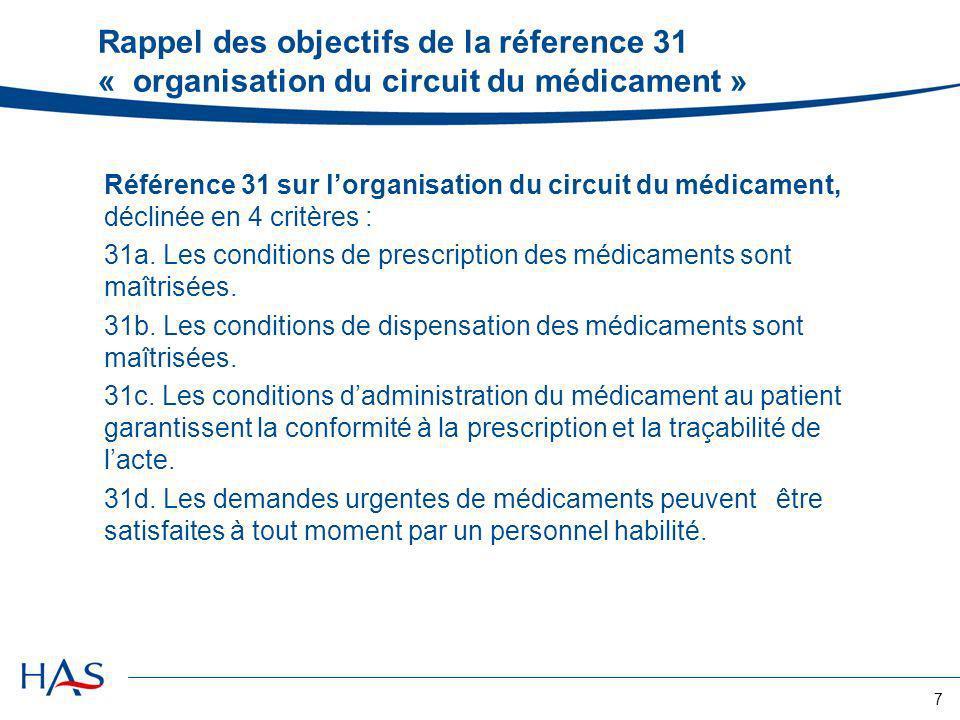 Rappel des objectifs de la réference 31 « organisation du circuit du médicament »