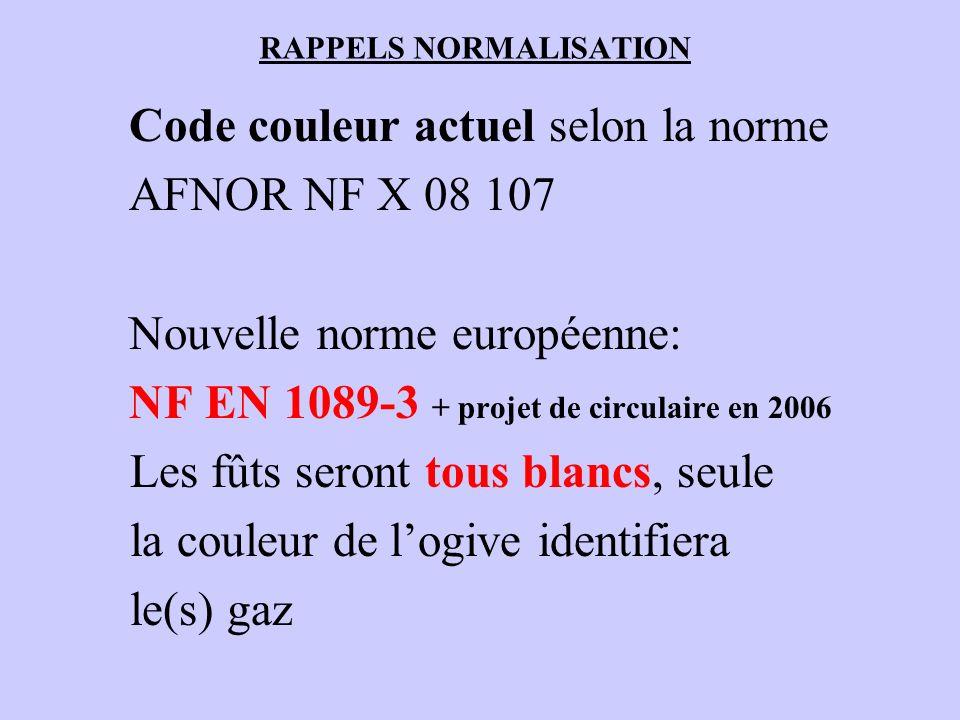 RAPPELS NORMALISATION