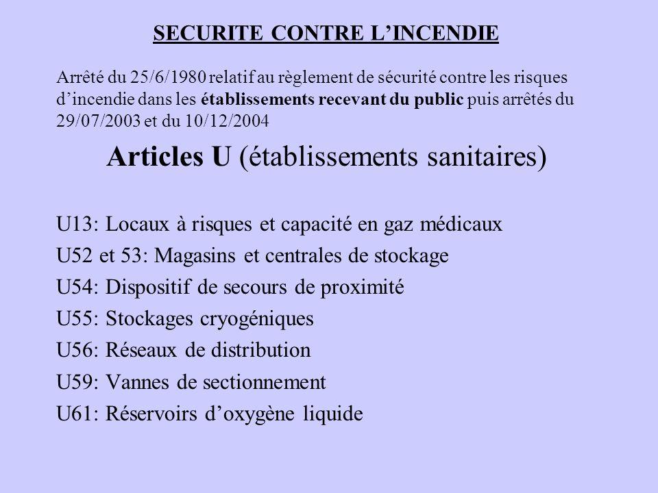 SECURITE CONTRE L'INCENDIE