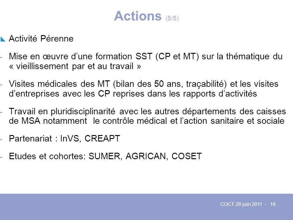 Actions (5/5) Activité Pérenne