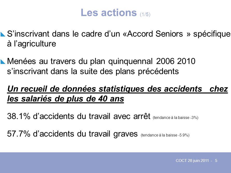 Les actions (1/5) S'inscrivant dans le cadre d'un «Accord Seniors » spécifique à l'agriculture.