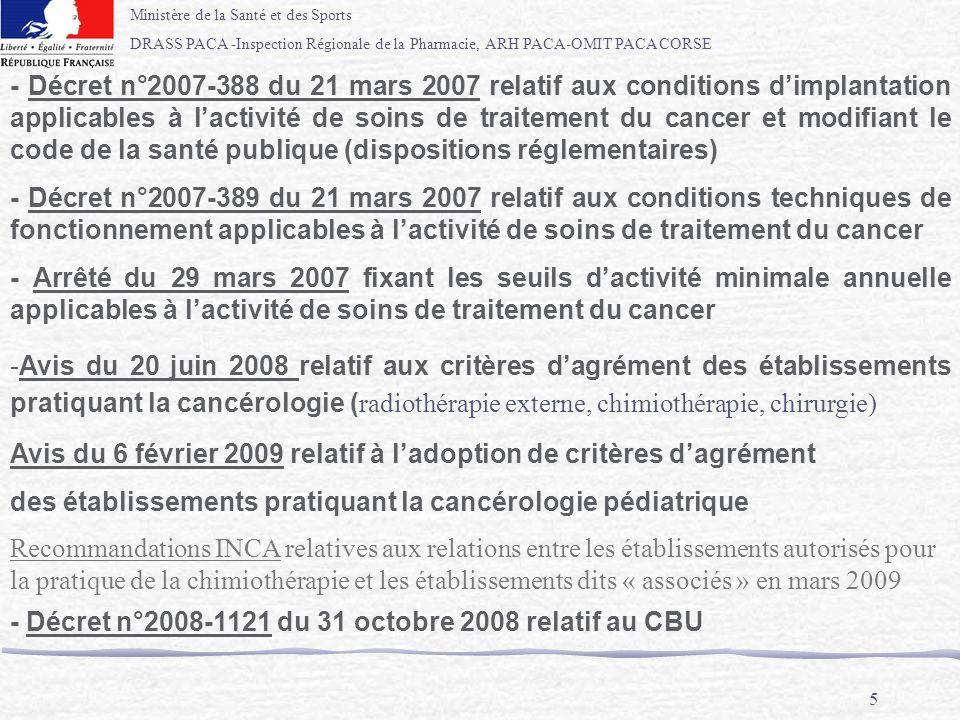 - Décret n°2007-388 du 21 mars 2007 relatif aux conditions d'implantation applicables à l'activité de soins de traitement du cancer et modifiant le code de la santé publique (dispositions réglementaires)
