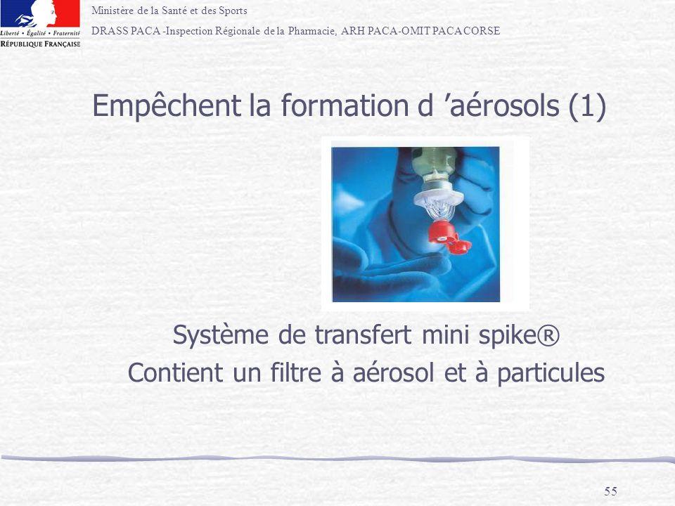 Empêchent la formation d 'aérosols (1)