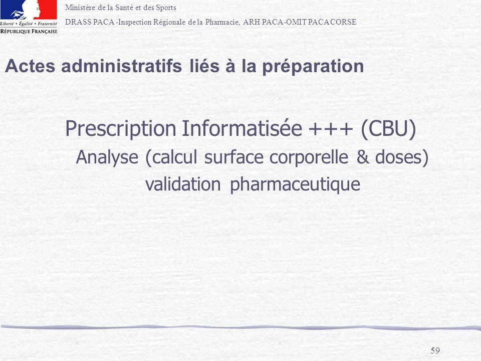 Prescription Informatisée +++ (CBU)