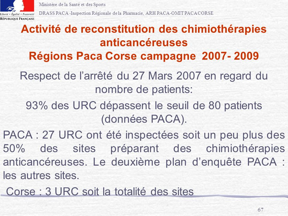 Respect de l'arrêté du 27 Mars 2007 en regard du nombre de patients:
