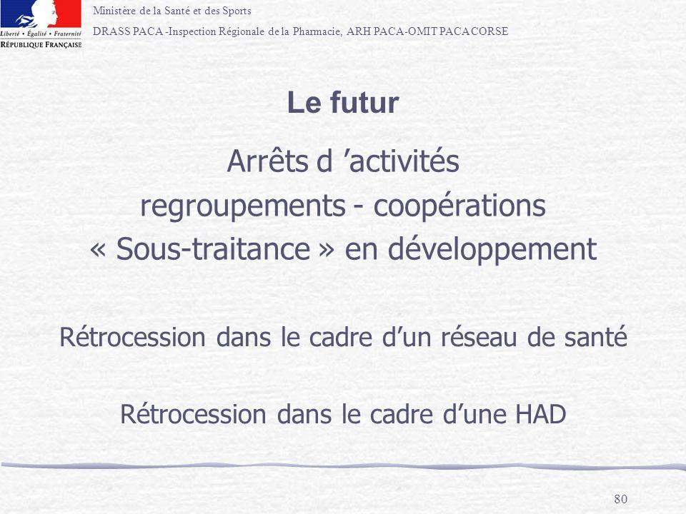 regroupements - coopérations « Sous-traitance » en développement