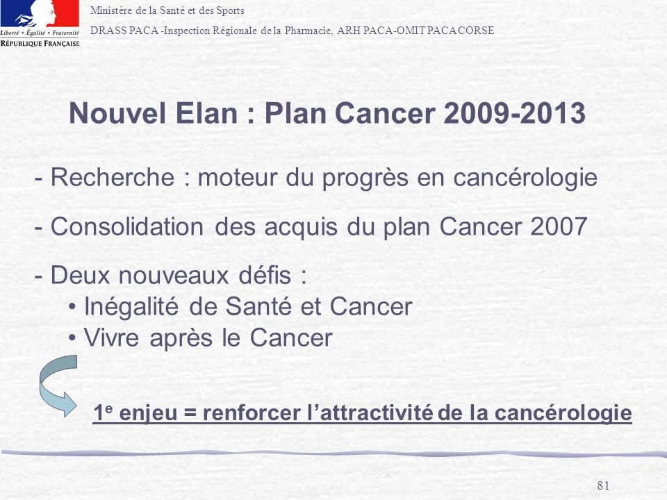 Nouvel Elan : Plan Cancer 2009-2013
