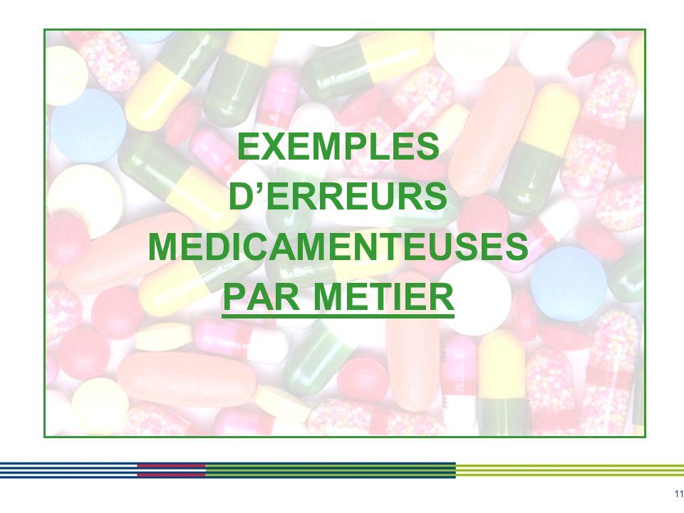 EXEMPLES D'ERREURS MEDICAMENTEUSES PAR METIER