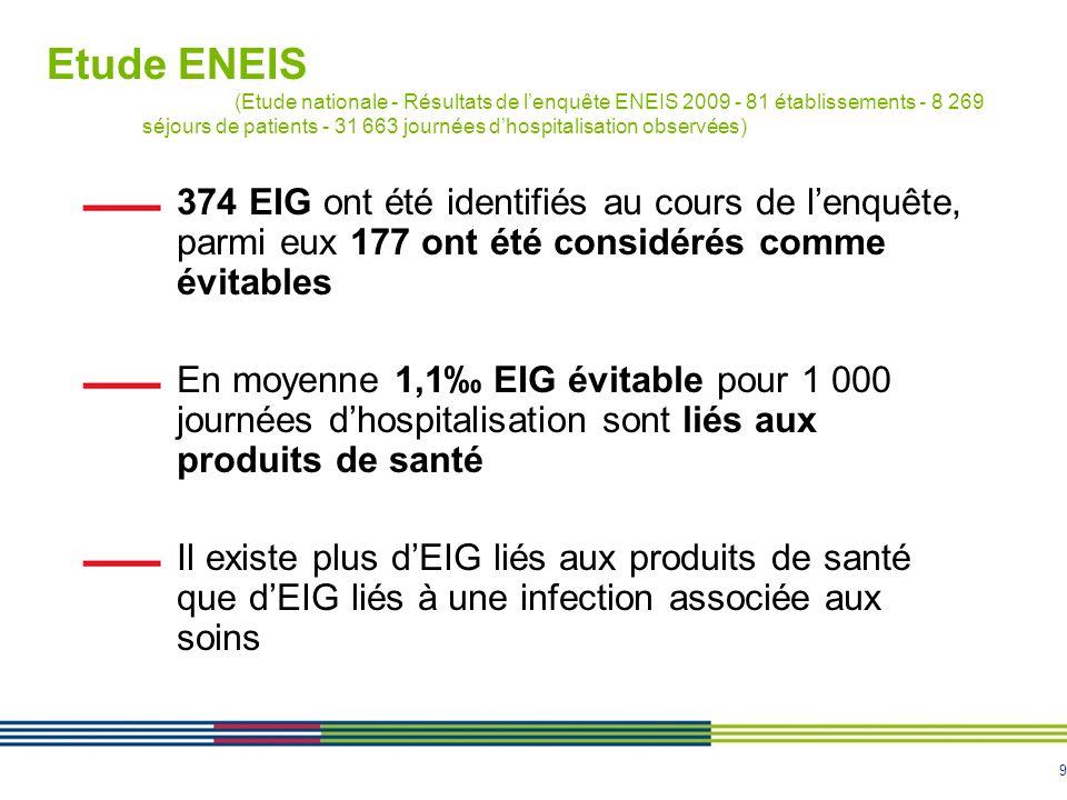Etude ENEIS (Etude nationale - Résultats de l'enquête ENEIS 2009 - 81 établissements - 8 269 séjours de patients - 31 663 journées d'hospitalisation observées)