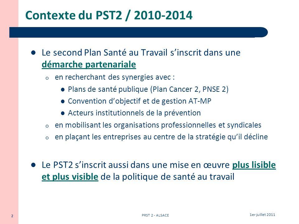 Contexte du PST2 / 2010-2014 Le second Plan Santé au Travail s'inscrit dans une démarche partenariale.