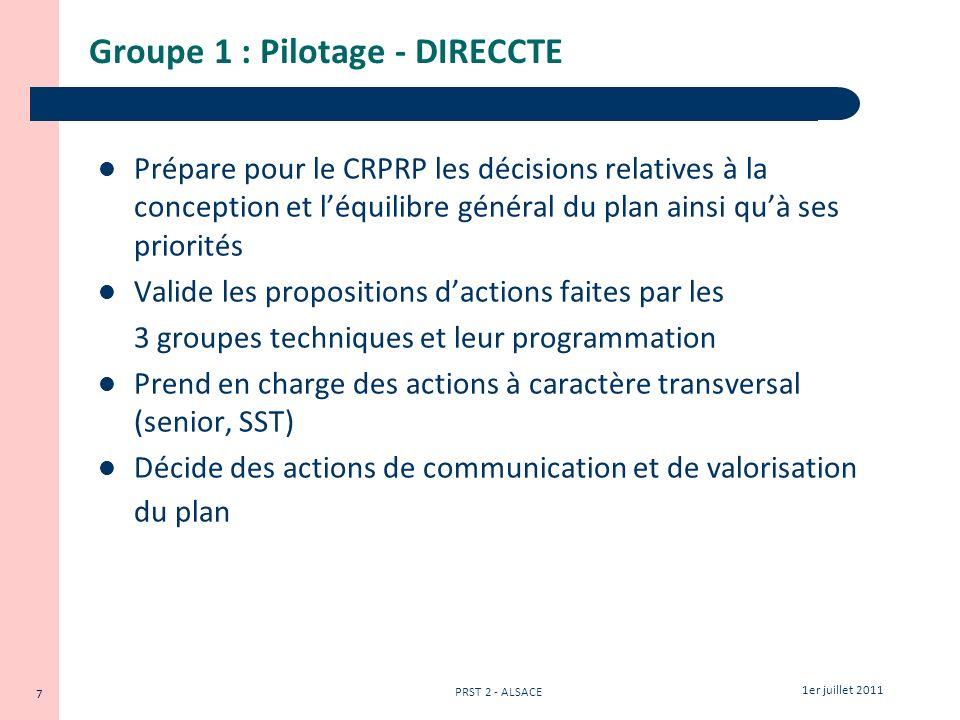 Groupe 1 : Pilotage - DIRECCTE