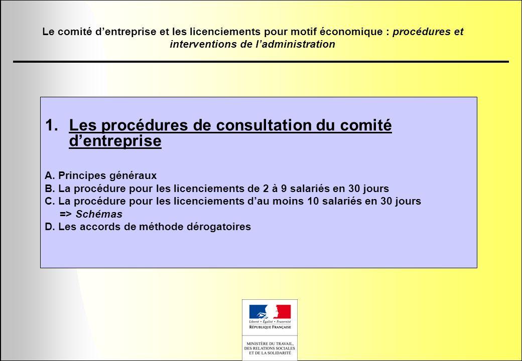Les procédures de consultation du comité d'entreprise