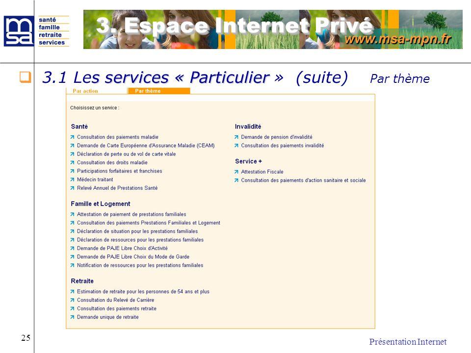 3. Espace Internet Privé 3.1 Les services « Particulier » (suite) Par thème.