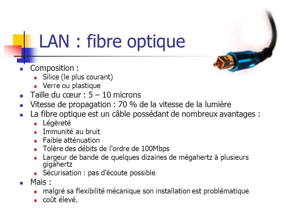R seaux et les messageries serveurs d informations ppt video online t l charger - Avantage de la fibre optique ...