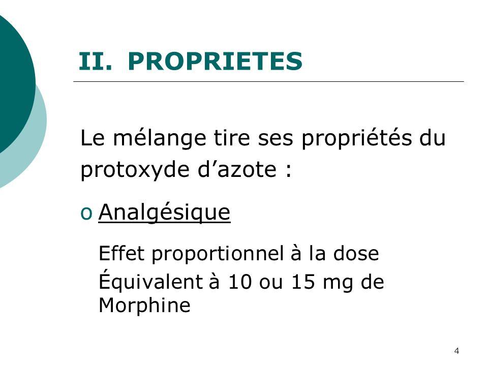 PROPRIETES Le mélange tire ses propriétés du protoxyde d'azote :