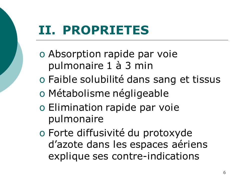 PROPRIETES Absorption rapide par voie pulmonaire 1 à 3 min