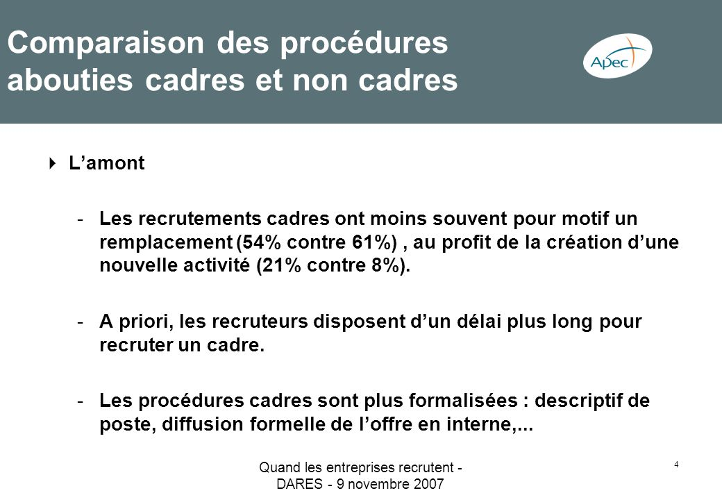 Comparaison des procédures abouties cadres et non cadres