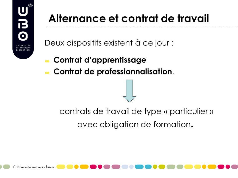Alternance et contrat de travail