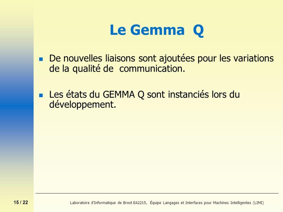 Le Gemma QDe nouvelles liaisons sont ajoutées pour les variations de la qualité de communication.