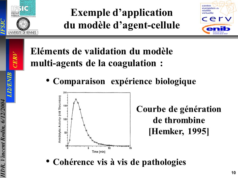 Exemple d'application du modèle d'agent-cellule