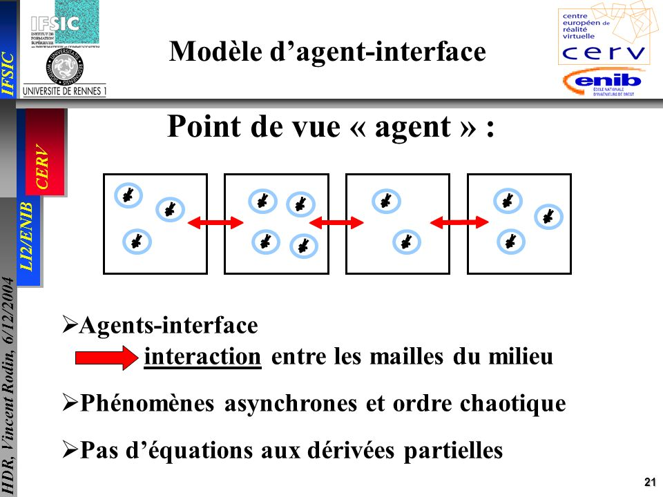 Point de vue « agent » : Modèle d'agent-interface Agents-interface