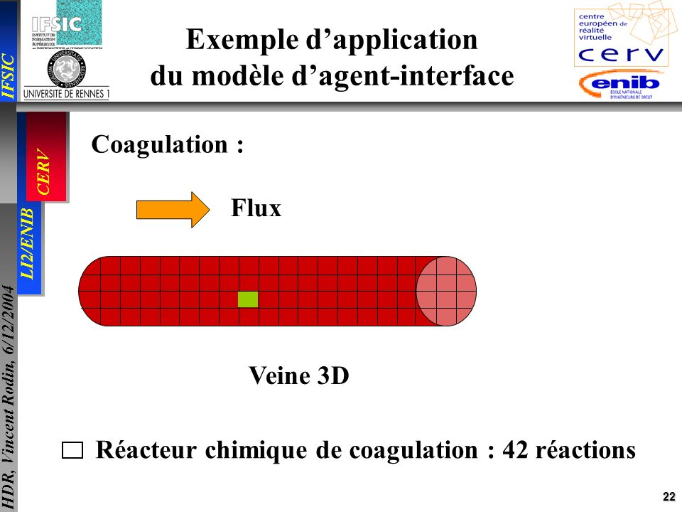 Exemple d'application du modèle d'agent-interface