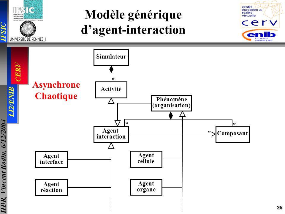 Modèle générique d'agent-interaction
