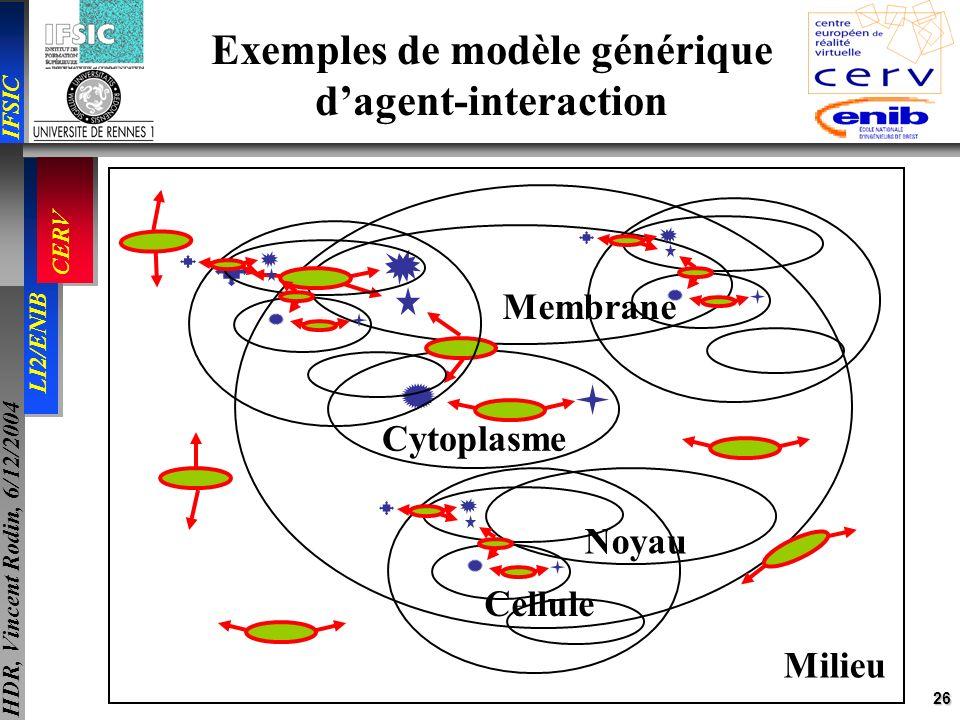 Exemples de modèle générique