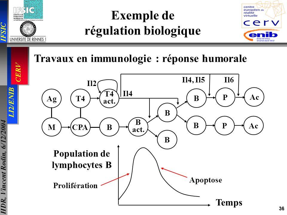 régulation biologique