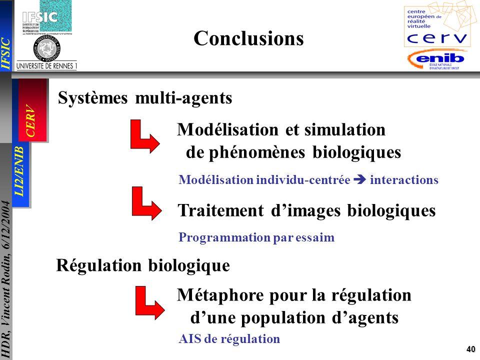 Conclusions Systèmes multi-agents Modélisation et simulation