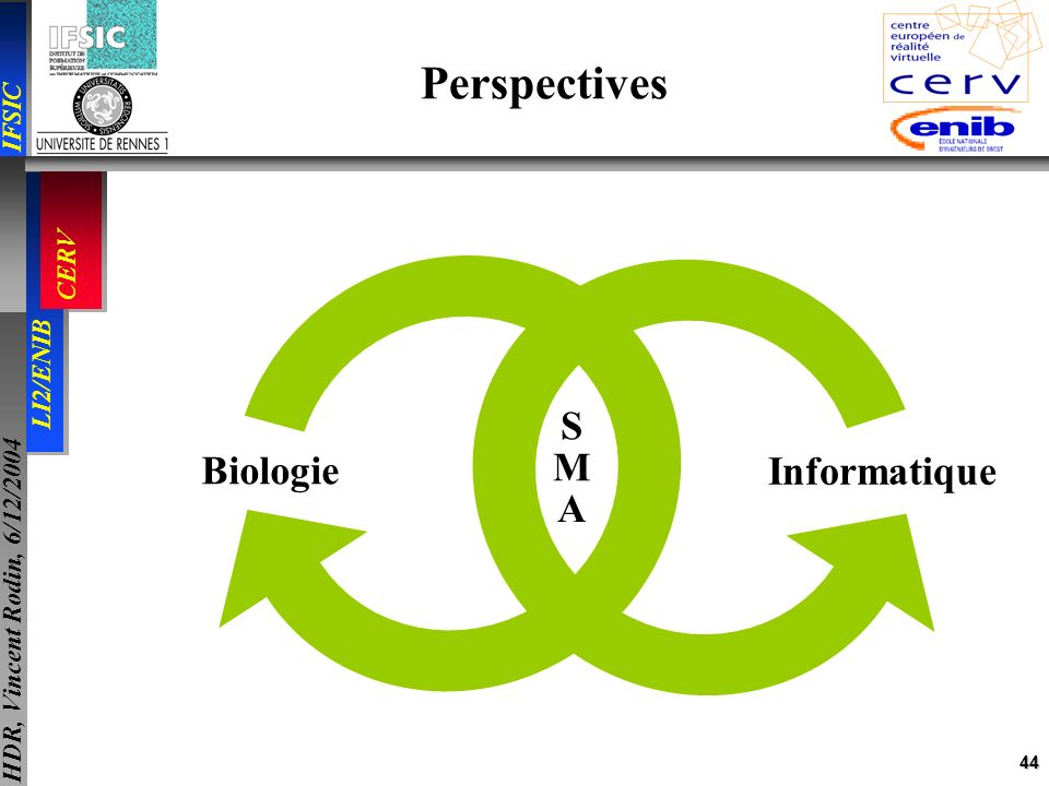 Perspectives S M A Biologie Informatique