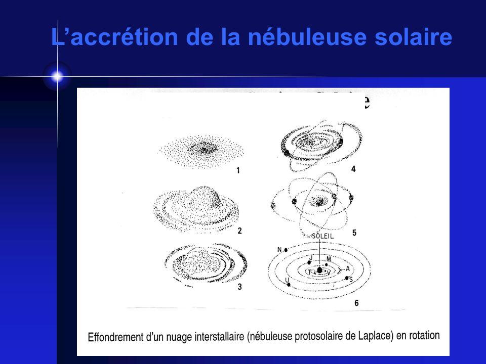 L'accrétion de la nébuleuse solaire