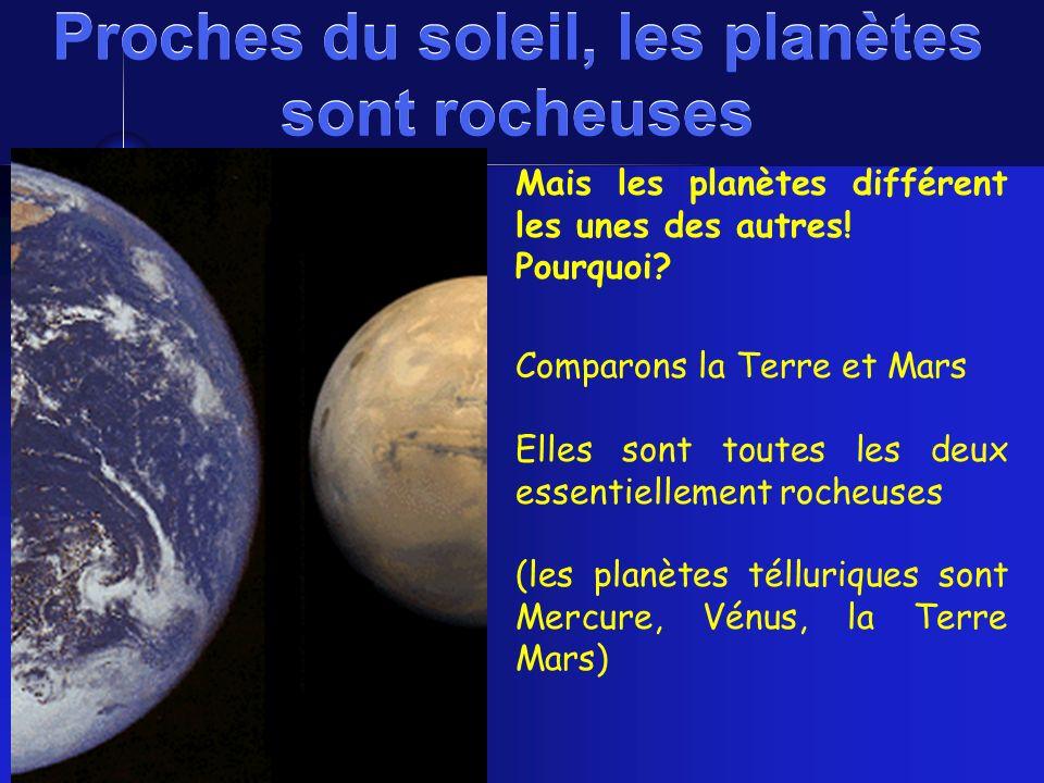 Proches du soleil, les planètes sont rocheuses