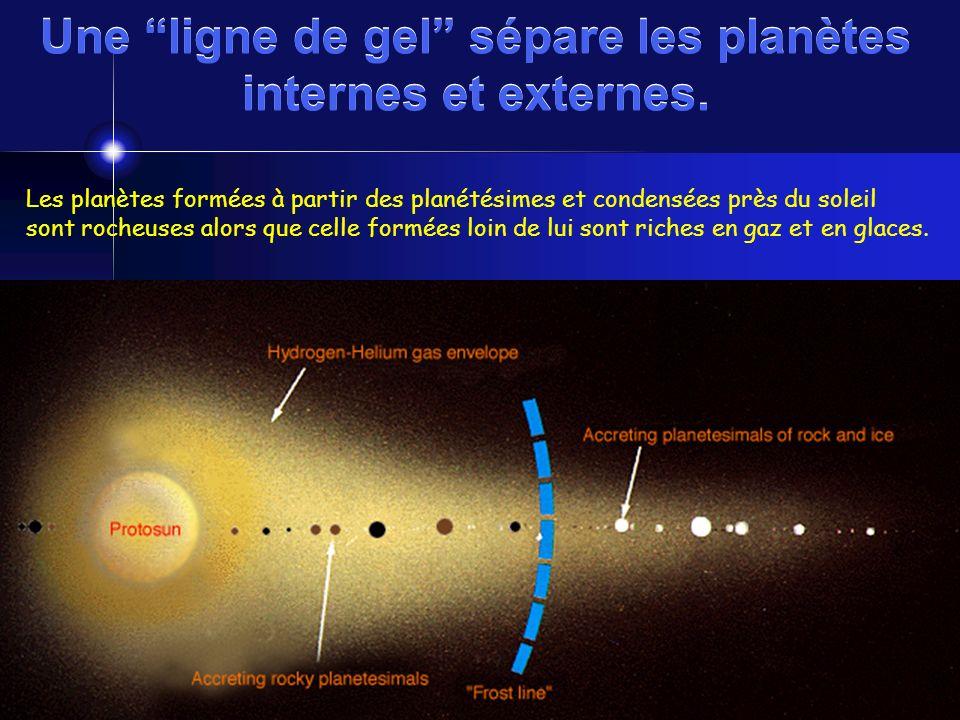 Une ligne de gel sépare les planètes internes et externes.