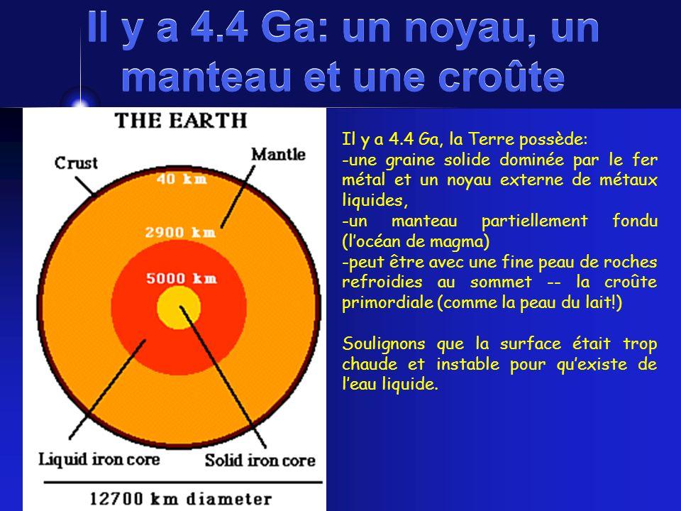 Il y a 4.4 Ga: un noyau, un manteau et une croûte