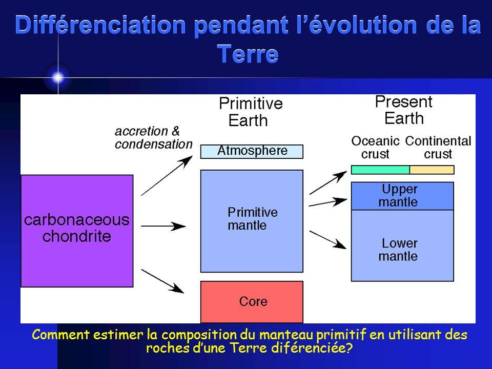 Différenciation pendant l'évolution de la Terre