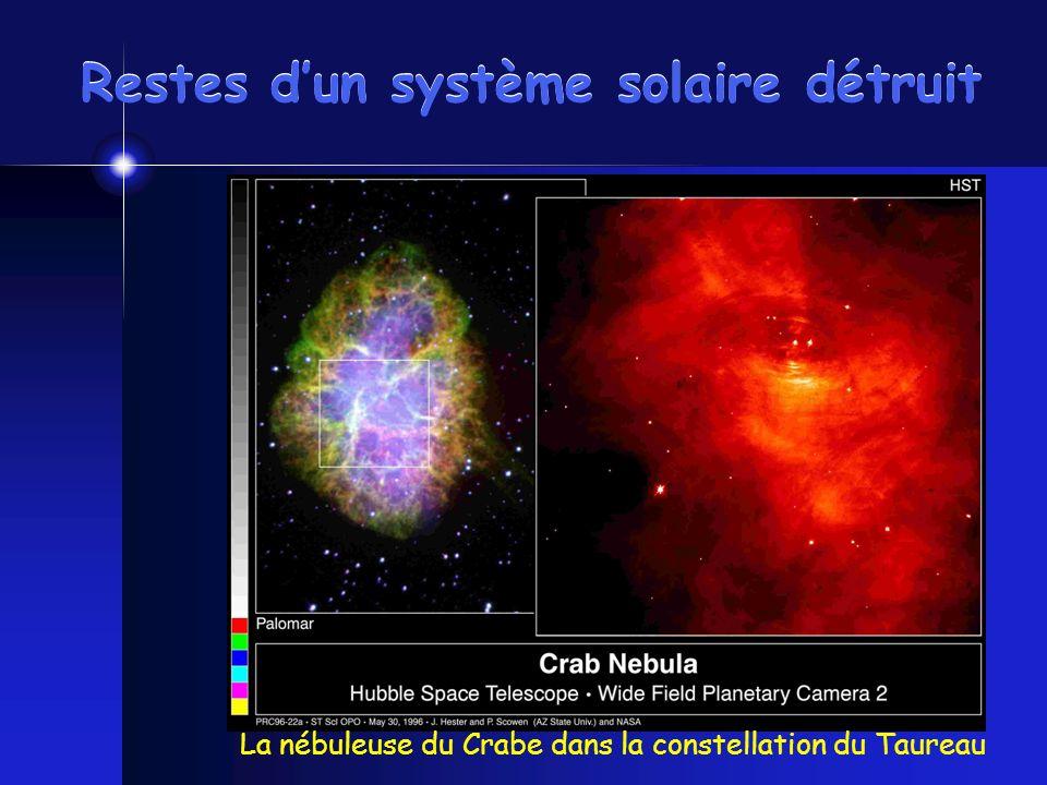 Restes d'un système solaire détruit