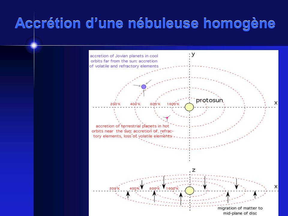 Accrétion d'une nébuleuse homogène