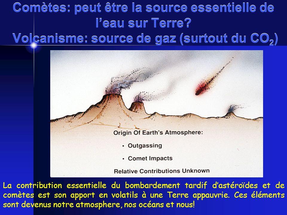 Comètes: peut être la source essentielle de l'eau sur Terre
