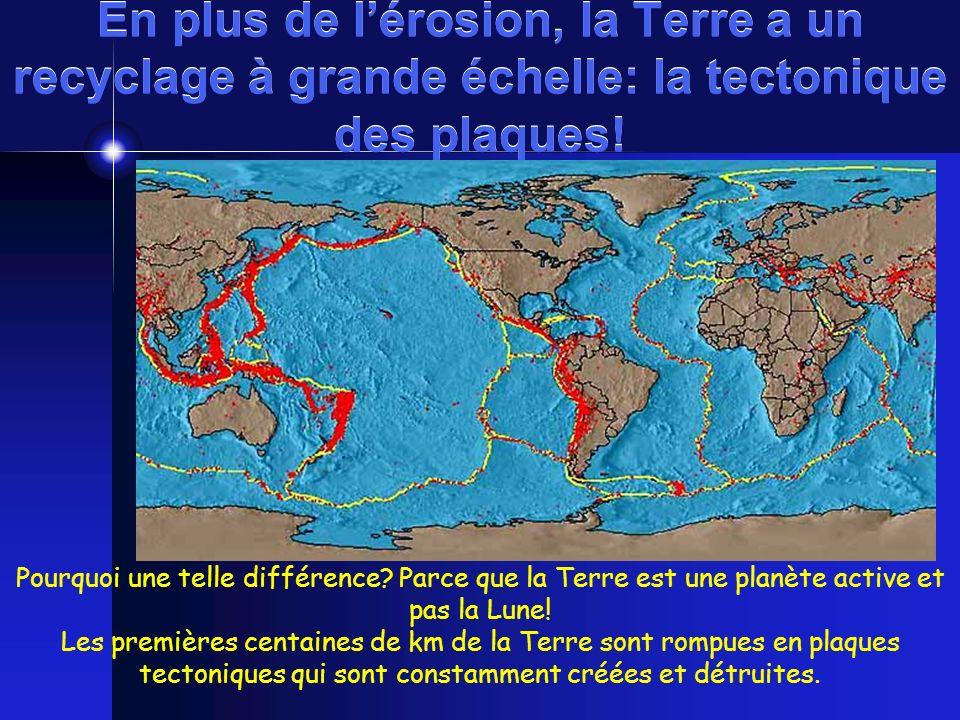 En plus de l'érosion, la Terre a un recyclage à grande échelle: la tectonique des plaques!